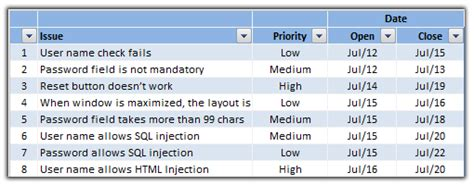issue trackers risk management  excel project