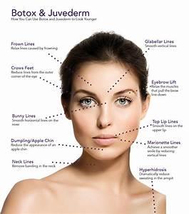 Botox  Skin