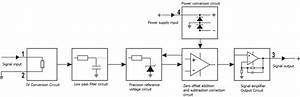 Analog Signal Mini And Low Cost Precision Amplifier Ic Sys