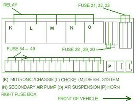Sl500 Mercede Power Seat Wiring Diagram by Fuse Box Diagram Mercedes W220 Front Of Vehicle Mercedes