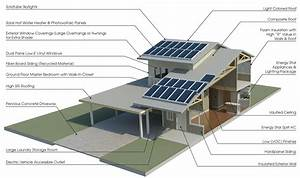 Sustainable House Design brucall com