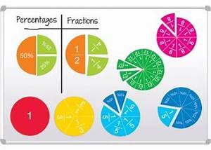 Percent Charts Of Fractions Teach Fractions Percentages And Equivalence With These
