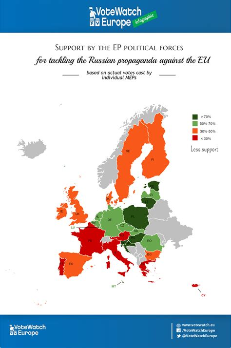 meps draw map  pro  anti russian countries   eu