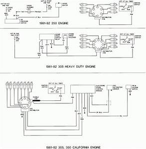images?q=tbn:ANd9GcQh_l3eQ5xwiPy07kGEXjmjgmBKBRB7H2mRxCGhv1tFWg5c_mWT V8 Engine Chevy 305 Engine Diagram
