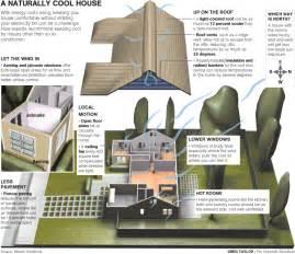 green homes designs green home design live green