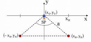Schwerpunkt Berechnen Physik : schwerpunkt und tr gheitsmoment ~ Themetempest.com Abrechnung