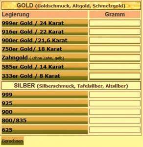 Goldwert Berechnen : goldrechner goldankauf preis rechner goldankauf silberankauf in hamburg ~ Themetempest.com Abrechnung