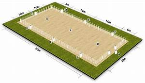 Dressage Arena  U2013 Diagram With Sizes And Dimensions