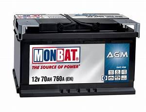 Monbat Agm