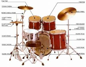 A Sharp School Of Music - Drum Lessons