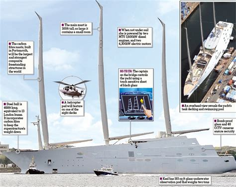 Who Owns The Deck Company by 163 330m Superyacht Owned By Russian Billionaire Sails