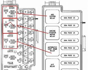 Diagram 1999 Jeep Cherokee Fuse Box Wiring Diagram Full Version Hd Quality Wiring Diagram Pvdiagramxsay Coropietrasanta It