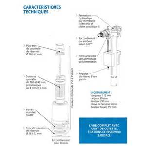 Mécanisme De Chasse D Eau : chasse d 39 eau conomique m canisme simple volume ~ Premium-room.com Idées de Décoration