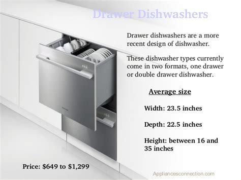 Dishwasher Buying Guide Cheque Drawer S Signature Differs Custom Made Fronts Outback Drawers Arb Chest Of Side Rails Veritas Micro Slides Runners Trundle Perth Dacor 30 Inch Warming
