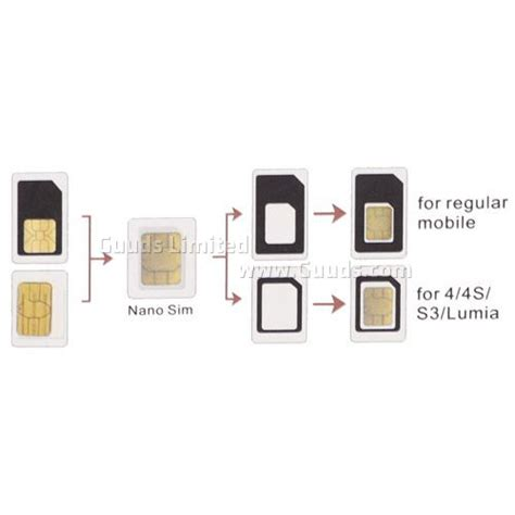 what is the best sim card iphone 5