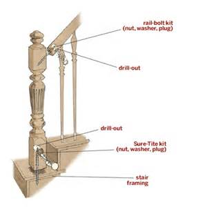 Fixing Newel Posts To Decking by How To Upgrade A Newel Post 12 Diy Projects To Add Old