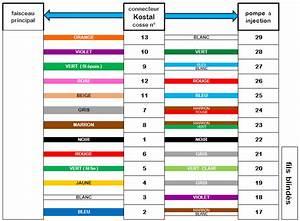 Code Couleur Voiture Renault : code couleur peinture toyota yaris pr l vement d 39 chantillons et une bonne id e ~ Gottalentnigeria.com Avis de Voitures