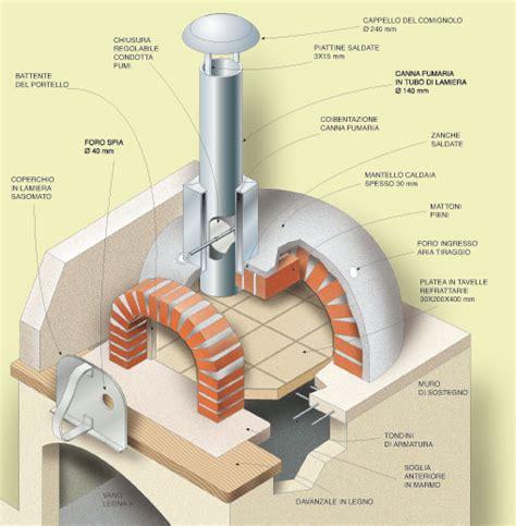 come cucinare il maialino al forno forno rotor cucina cottura maialino forno a legna