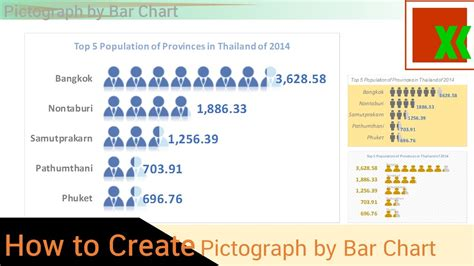 pictograph  bar chart   create youtube