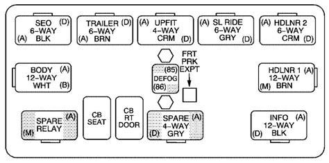 Chevrolet Avalanche Fuse Box Diagram Auto Genius