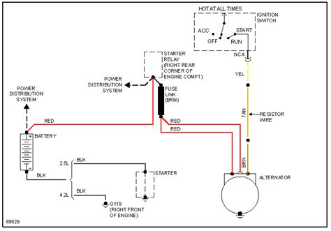 Charging System Wiring Diagram For 1998 Jeep Wrangler by I A 1990 Jeep Wrangler Yj The Altenater Is Not