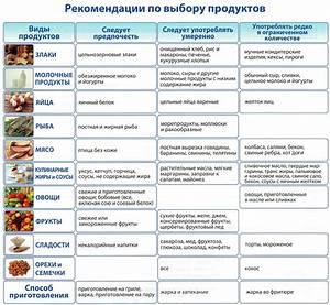 Лечение сахарного диабета по методу петрунина