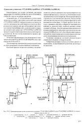 Модель и аналитическое описание процесса сублимационной сушки полидисперсных материалов – тема научной статьи по физике.