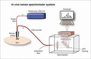 Swann Security Camera Wiring Diagram Car Audio Speaker