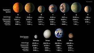reality check - ELEVEN Inner Planets?! What Will the Ice ...