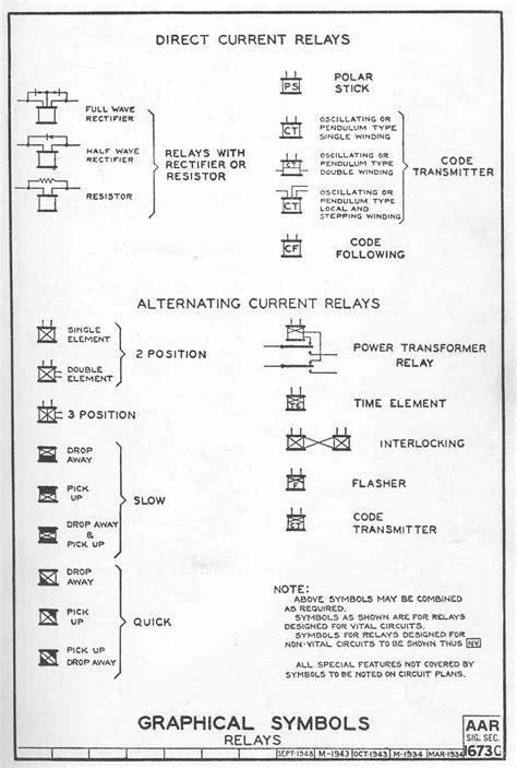 circuit nomenclature symbols