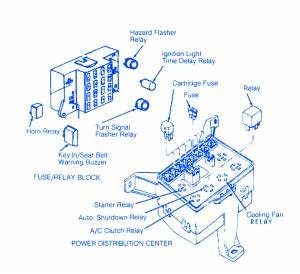Dodge Dakota Fuse Box Location : dodge dakota 1991 fuse box block circuit breaker diagram ~ A.2002-acura-tl-radio.info Haus und Dekorationen