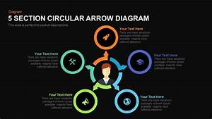5 Section Circular Arrow Diagram Powerpoint And Keynote