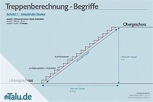 Induktivität L Berechnen : treppenstufen berechnen formeln zur treppenberechnung ~ Themetempest.com Abrechnung