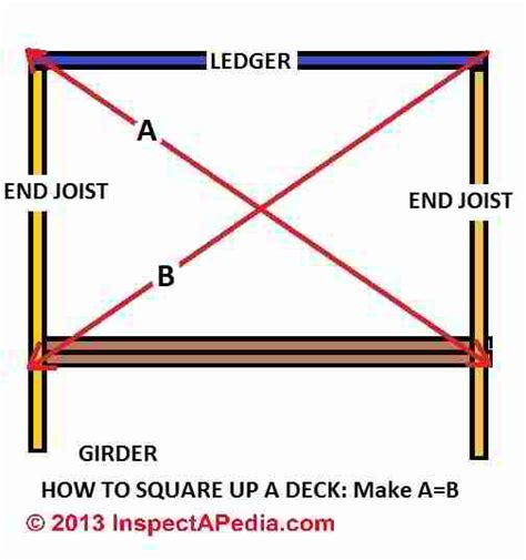how to frame a floor deck joist hanging joist installation procedure