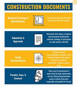 Construction Project Planning And Scheduling  A Complete