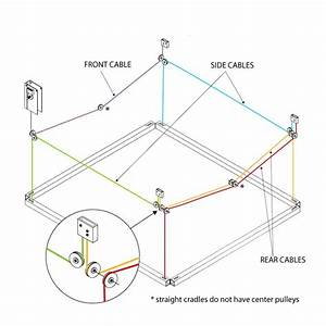 How Cables Are Strung Illus