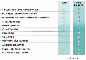 Maaf Assurance Mon Compte : assurance auto assurance auto maaf telephone ~ Medecine-chirurgie-esthetiques.com Avis de Voitures