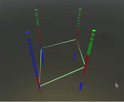 Unity3d Python Vigorously Scikit Learn Parallel Coordinates