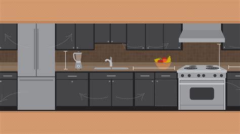 kitchen layouts  dimension diagrams