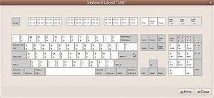 Make Your Own Custom Keyboard Layout For Linux