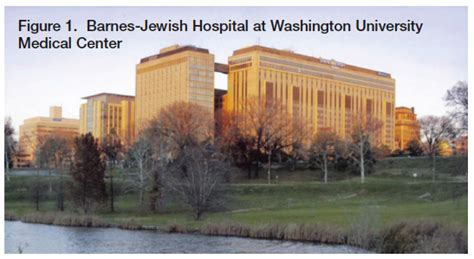 Barnes Hospital In St Louis by Barnes Hospital S Experience With A New Femoral