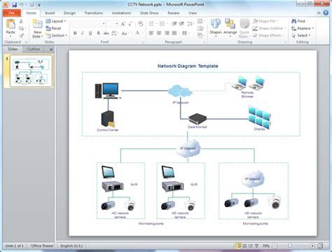 home network software avast  antivirus
