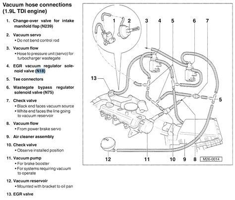 2001 Vw Jettum Tdi Vacuum Diagram by 1 9 Tdi Vacuum Diagram Wiring Schematic Diagram