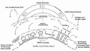 Electric Universe Theory