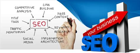 What Search Engine Optimization Seo Why
