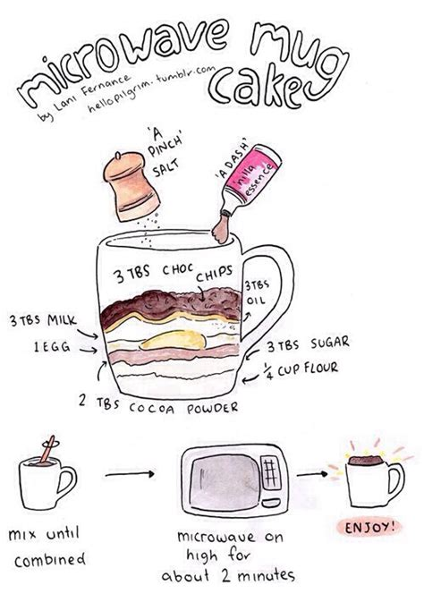 how to make mug cake diy mug cake tumblr