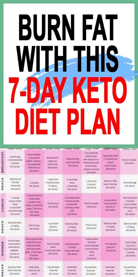 keto diet menu  day keto meal plan  beginners