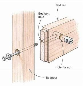 Two Techniques for Bed-Bolt Alignment - FineWoodworking