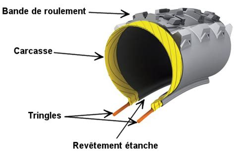 chambre à air vtt monter et réparer des pneus tubeless