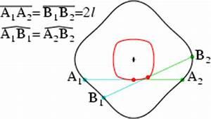 Bogenlänge Einer Kurve Berechnen : drei probleme eine l sung ~ Themetempest.com Abrechnung